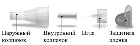 Устройство одноразовой инсулиновой иглы для шприц-ручки