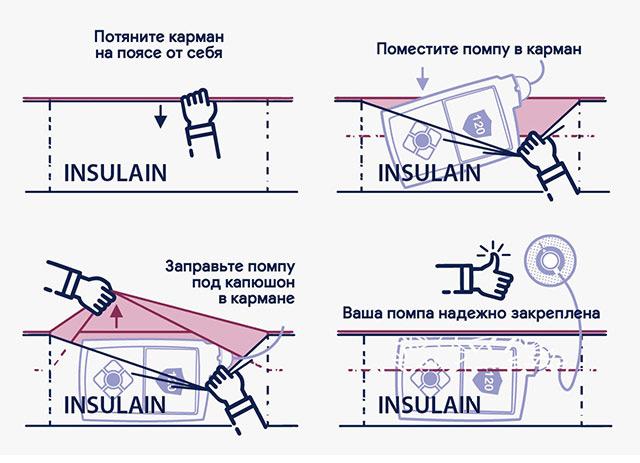 Инструкция к поясу INSULA