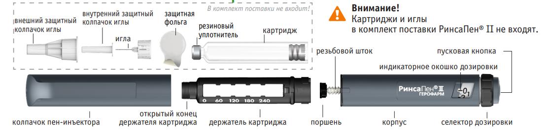 Основные компоненты РинсаПен II