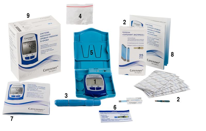 инструкция к глюкометру сателлит экспресс - фото 2
